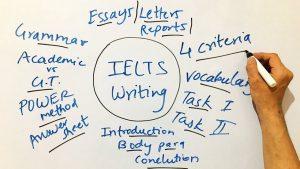 تکنیک های اثبات شده برای موفقیت در آزمون آیلتس