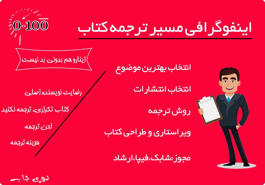 اینفوگرافی ترجمه کتاب